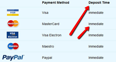 win more - payment method and deposit time - online casinos