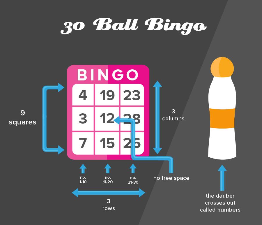 30 Ball Bingo Online